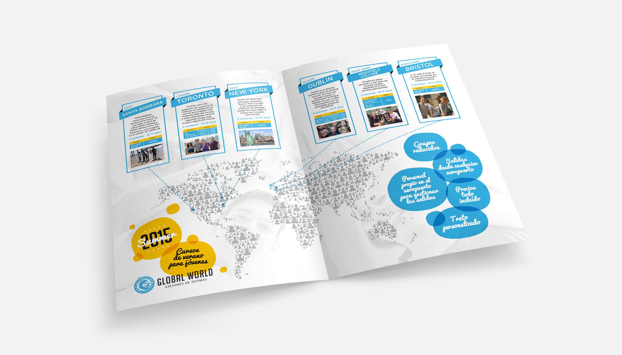 Publicidad Global World